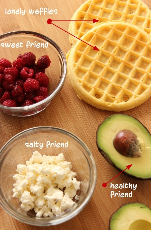 Ingredients for Avocado Breakfast Waffles